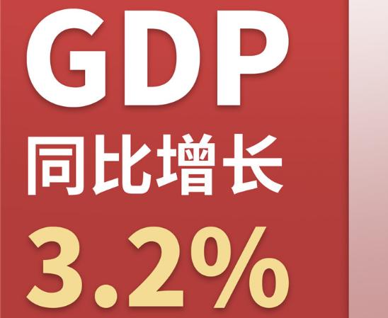 【数上天眼】亚博体育手机app下载2020年前三季度GDP解读来了