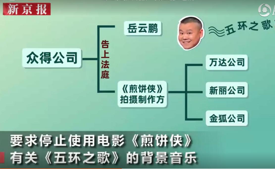岳云鹏五环之歌终审不侵权 150秒看懂法院为何这样判