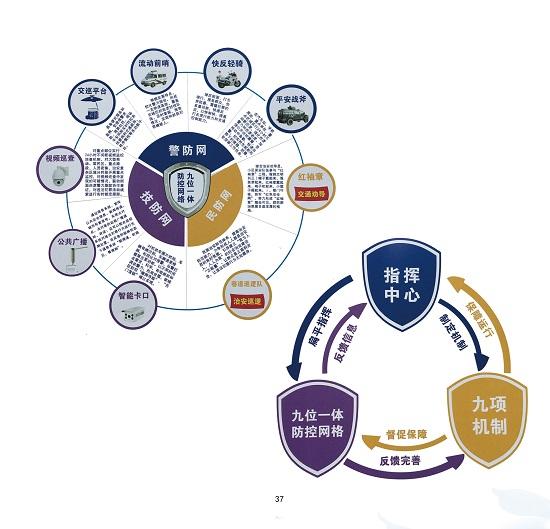 打造数据警务 建设智慧公安 ——黔西南州大数据警务创新工作聚焦(上)图片