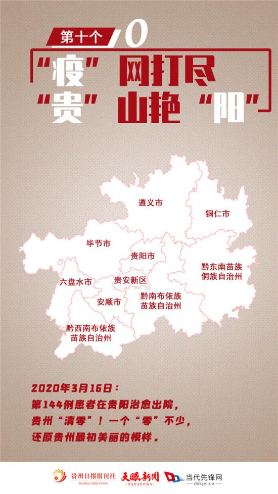 """从第1个""""零""""到第10个""""零"""",贵州疫情地图是这样变化的"""